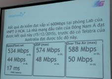 VinaPhone thử nghiệm 4G tốc độ đạt xấp xỉ 600Mbps