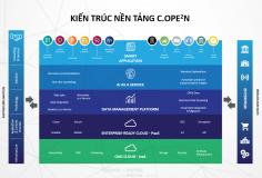"""CMC ra mắt hệ sinh thái hạ tầng mở C.OPE2N, mong muốn đưa Việt Nam thành """"Digital Hub"""" của Châu Á"""