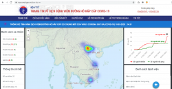Trang thông tin chính thức về dịch bệnh viêm đường hô hấp cấp COVID-19