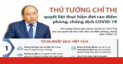 Chỉ thị số 15/CT-TTg của Thủ tướng Chính phủ về quyết liệt thực hiện đợt cao điểm phòng, chống dịch COVID-19